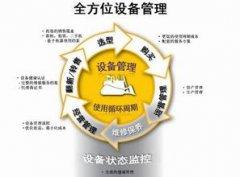 ✔大型企业的装备保障管理与装备维修