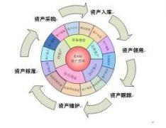 TPM管理模式
