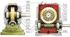 减速机工作中出现由润滑油引起的故障和应对措施分析