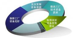 设备技术改造管理标准制度