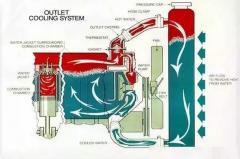 发动机的油温和水温同时过高时, 如何维修?