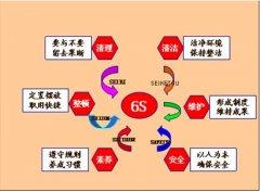 化工企业安全管理中活用6S管理