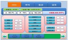 设备管理TPM--整体设备效率管理(OEE)