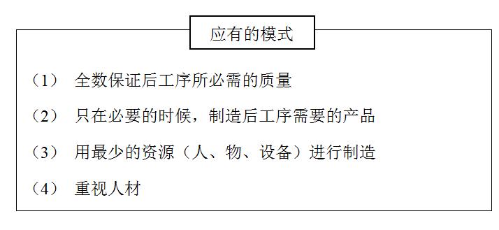 日本精益生产产品制造所应具有的模式