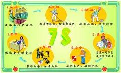 7S管理推进的十大误区