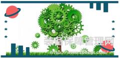 中国制造供给质量持续提升