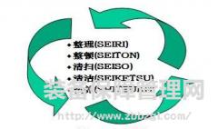 5S五个步骤的详细解析(四) 清洁(制度)