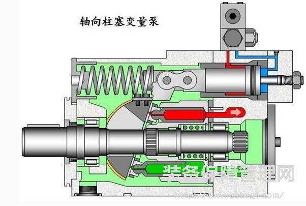 液压泵故障的原因排除