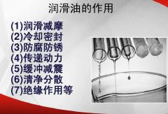 企业设备润滑管理规程