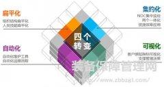 张孝桐-设备管家制-集约、扁平化管理模式的内涵