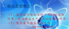 精益推进/精益思想 - 精益生产管理14原则