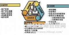 精益TPM - 设备维修 TPM管理设备类别法