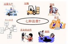 工厂车间必读 : 精益生产现场落地式管理