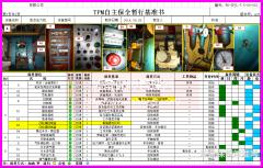 TPM全员生产保全推进第三步 自主保全暂行基准书制作