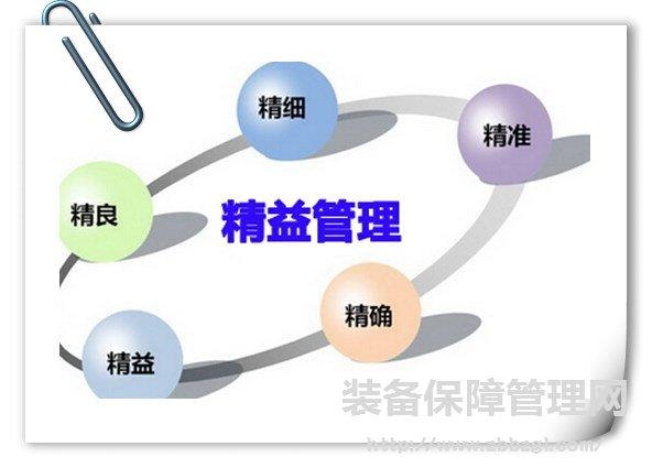 【精益日日谈】精益管理之个人能力自我管理