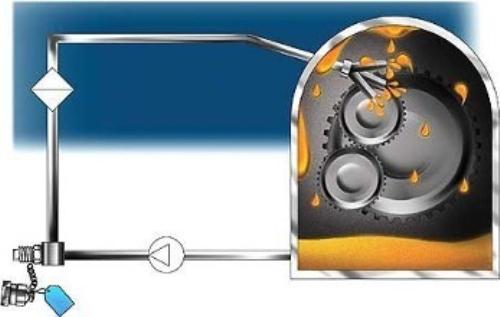 如何确定设备油液检测的周期
