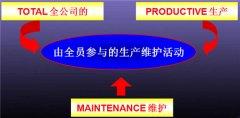 TPM推进 - 事务改善制度的实施