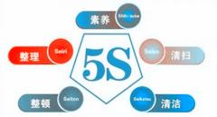 全面循环推进5S管理活动