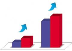 导入TPM提高企业效益