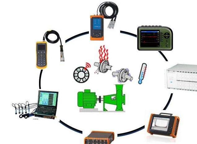 设备管理制度 - 点检制