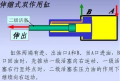 液压缸的工作特点及组成