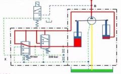 液压管理 - 液压系统的调试