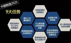 辛识平:习近平重新定义中国制造