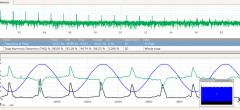 电气设备在线监测及故障诊断分析