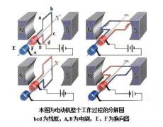 小功率交流换向器电动机故障与维修