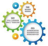 企业改善活动及全员生产维修制的目标及设备维修方式