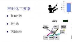 全员生产维修TPM与准时生产体制(丰田生产体制)JIT的特点
