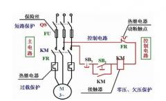 电动机控制线路故障诊断的要求