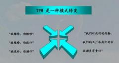 TPM管理 - 整体活动的策划