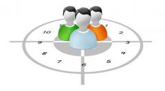 设备自主维护活动生产与维护部门责任划分