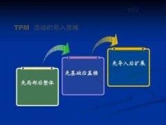 如何应用精益TPM管理模式进行设备初期系统管理