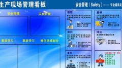 企业管理看板的分类形式意义