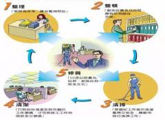 企业生产现场标准化管理方法步骤规范要求(经典)