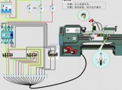 设备维修中电气故障排除方法,许多老电工都在用!