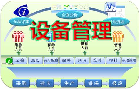 <b><font color='#0033CC'>设备管理的思路和方案</font></b>